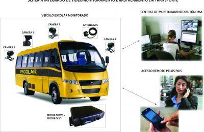 Montagem Sistem00415052015233815 (1)